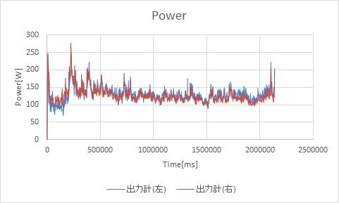 http://www.meister.ne.jp/reports/ctrl/Power.png