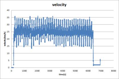 2014_nats_daidalos_velocity.png